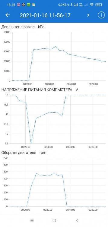 Screenshot_2021-01-17-18-46-33-171_com_ovz.carscanner.thumb.jpg.54ede5d0a4d7e561a774a058fdf1026e.jpg